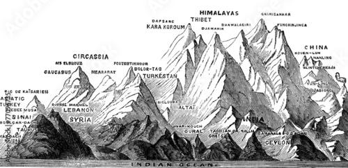 Wiktoriański rytownictwo gór Azji