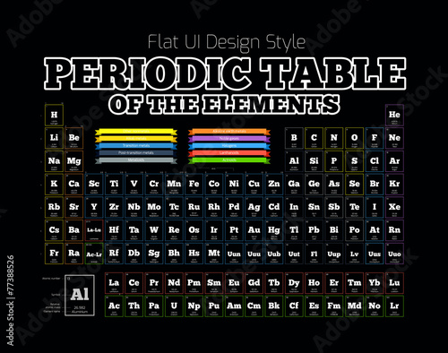 Periodic table of the element buy this stock vector and explore periodic table of the element urtaz Gallery