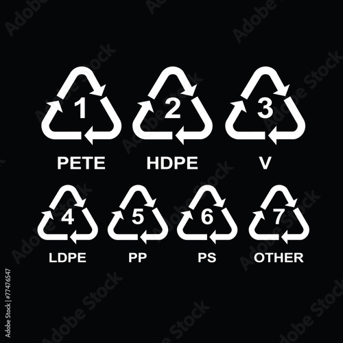 Photo  Set of recycling symbols for plastic