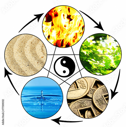 Fotografía  Collage of Feng Shui destructive cycle with five elements