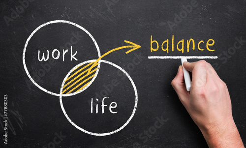 work life balance in indian hotel industry Want to know how to balance study, work, and personal life but i still try to create a good balance between work and life it takes lot of effort, but it is possible vijay, who was once an international student and now runs a successful business, says sometimes taking time off actually.