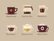 Coffee vector icon set menu Coffee beverages
