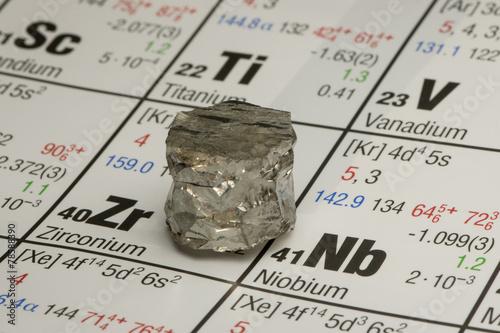 Fototapeta  Zirkonium auf Periodensystem der Elemente