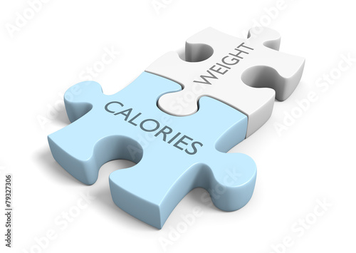 Foto The link between calories and weight gain for dieting