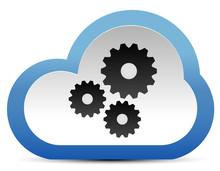 Gear, Cogwheel Composition In Cloud. Maintance, Development. Clo