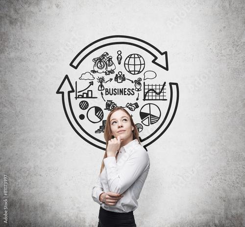 Fotografía  Businesslady está pensando en la optimización de procesos de negocio