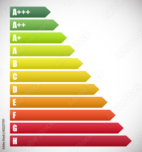 Fototapety, obrazy: Energy rating labels with shading on the bars and slight shadow