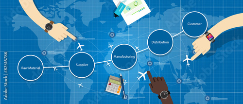 supply chain management SCM Wallpaper Mural