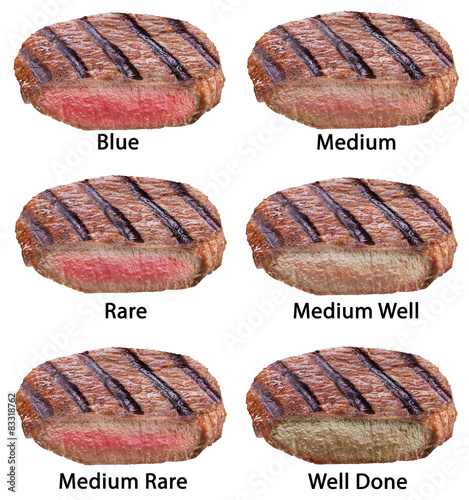 Papiers peints Steakhouse Different types of beef steaks isolated on a white background.