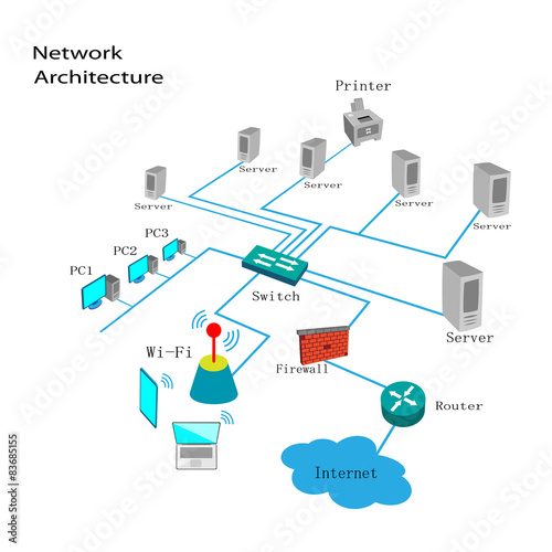 network diagram, this vector illustrates, how the servers, desktops are  connected through a switch  router is used to rout internet connectivity to  internal