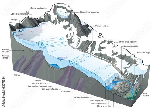 Fotografia, Obraz  Un glacier