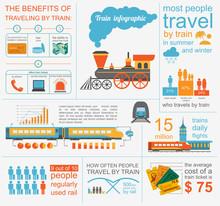 Railway Infographic. Set Eleme...