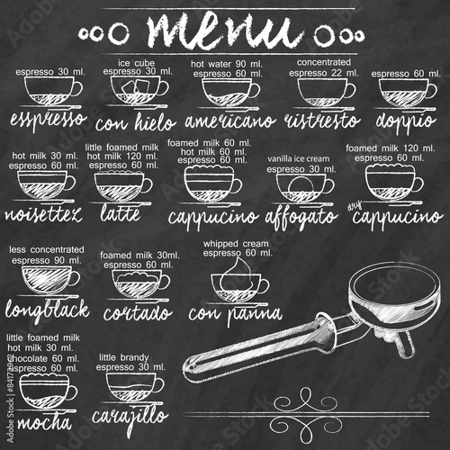 menu coffee on chalkboard