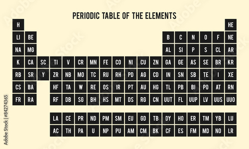 Periodic table of the elements, chemical symbols Fototapet
