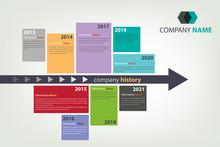 Timeline & Milestone Company H...