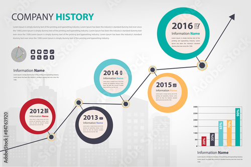 Foto  timeline & milestone company history infographic in vector style