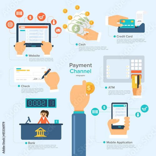 Fotografía  Infographic flat design concept payment channel