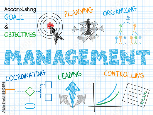 Fotografía  MANAGEMENT Vector Sketch Notes