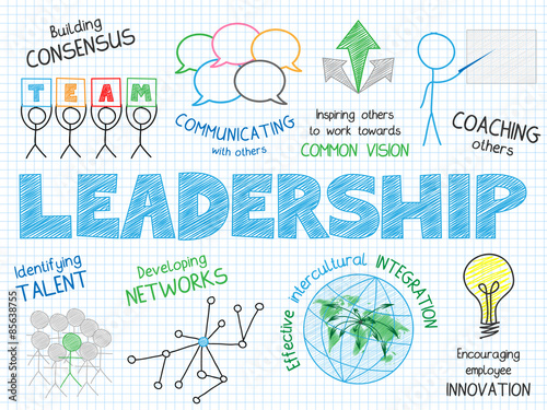 Poster  LEADERSHIP Vector Sketch Notes