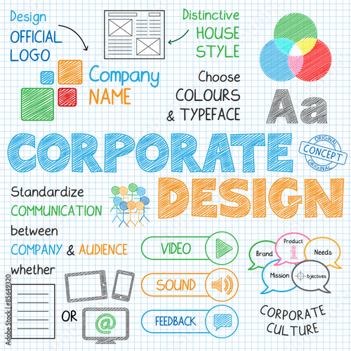 Fototapety, obrazy: CORPORATE DESIGN Vector Sketch Notes