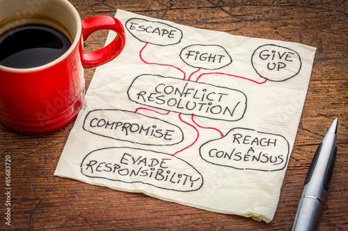 conflict resolution strategies on napkin Canvas-taulu