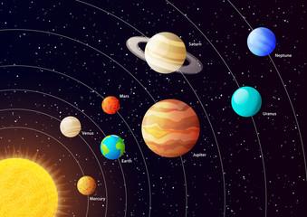 Fototapeta Popularne Solar system planets vector