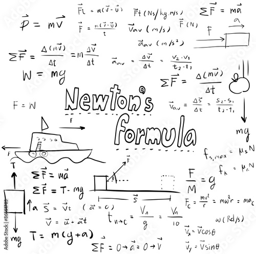 Newton law and physics mathematical formula equation doodle icon handwriting Wallpaper Mural