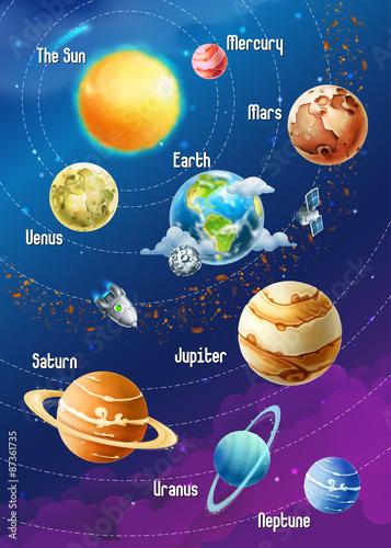 Cadres-photo bureau Cosmos Solar system of planets, vector illustration vertical