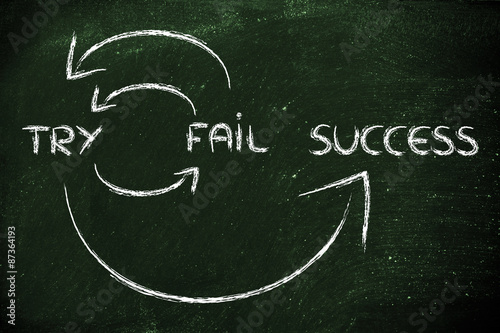 try, fail, repeat, success Canvas