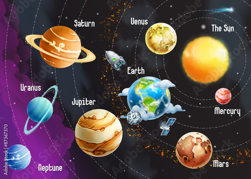 Cadres-photo bureau Cosmos Solar system of planets, vector illustration horizontal