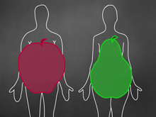 Apple And Pear Body Shape - Concept