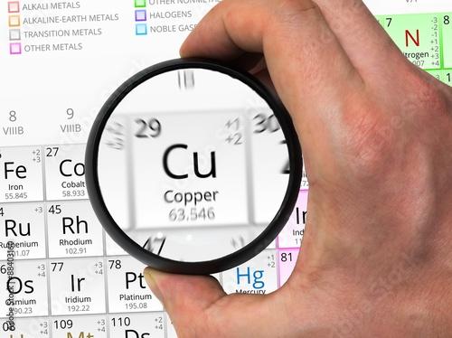 Copper symbol cu element of the periodic table zoomed with ma copper symbol cu element of the periodic table zoomed with ma urtaz Choice Image