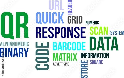Photo word cloud - qr code