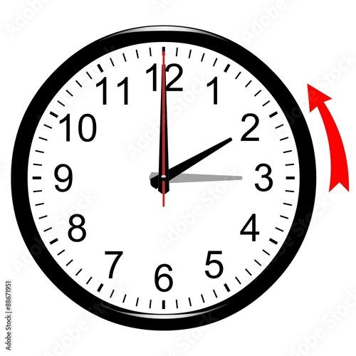 Horloge. A 3h il sera 2h - Ach...
