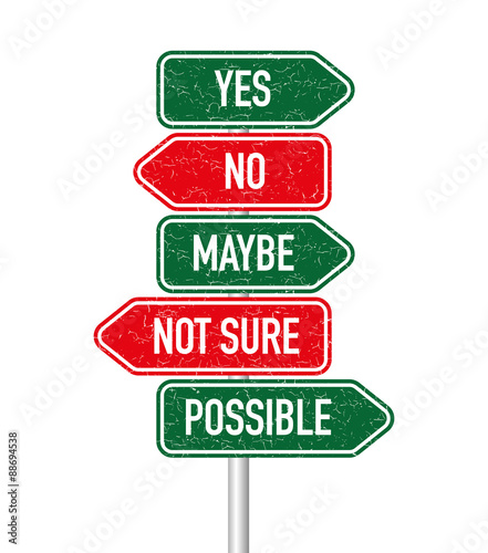 Yes, no, maybe, not sure and possible signpost Canvas-taulu