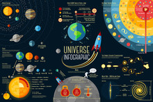 Set Of Universe Infographics -...