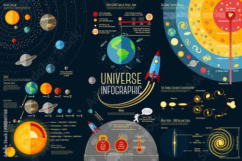 Canvastavla Set of Universe Infographics - Solar system, Planets comparison