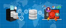 Data Integration Database Connect Media Files Chart Analysis