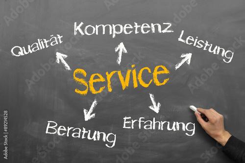 Láminas  Servicio