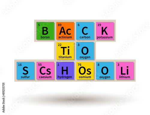 Back To School With Periodic Table Elements Chemistry Theme Buy