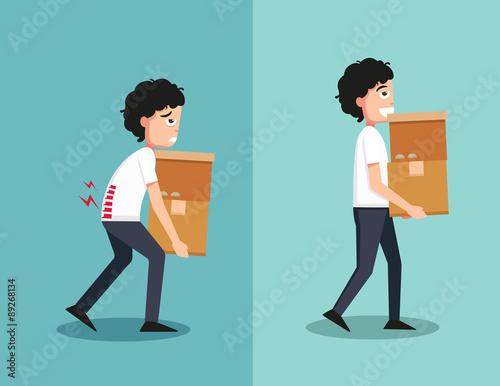 Fotografie, Obraz  Improper versus against proper lifting