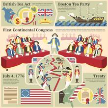 American Revolutionary War Illustrations - British Act, Boston