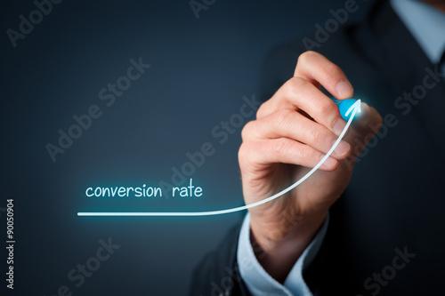 Canvastavla Conversion rate