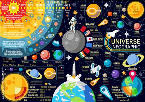 Universe Concept Isometric space Vector Obraz na płótnie