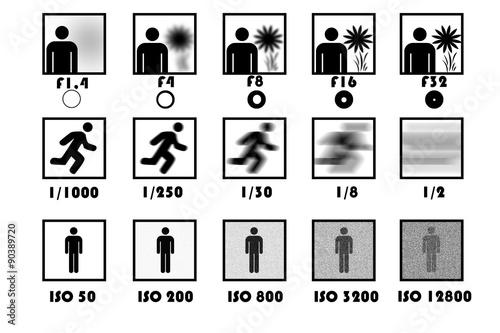 Valokuva  Guía de parámetros