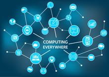 Computing Everywhere Concept A...