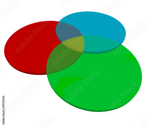 Red Green Blue Venn Diagram Three 3 Overlapping Circles Blank Co