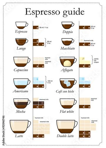 double espresso or doppio coffee cup vector illustration