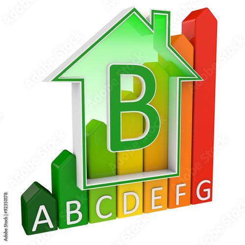 Energieeffizienzklasse Haus B Buy This Stock Illustration And