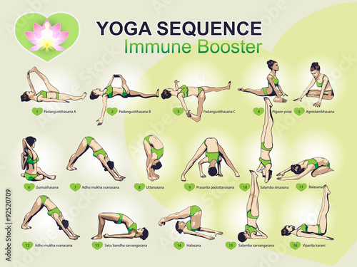 Fotografie, Tablou  YOGA Sequence - Immune Booster
